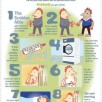 how-to-get-rid-of-scabies-factsheet